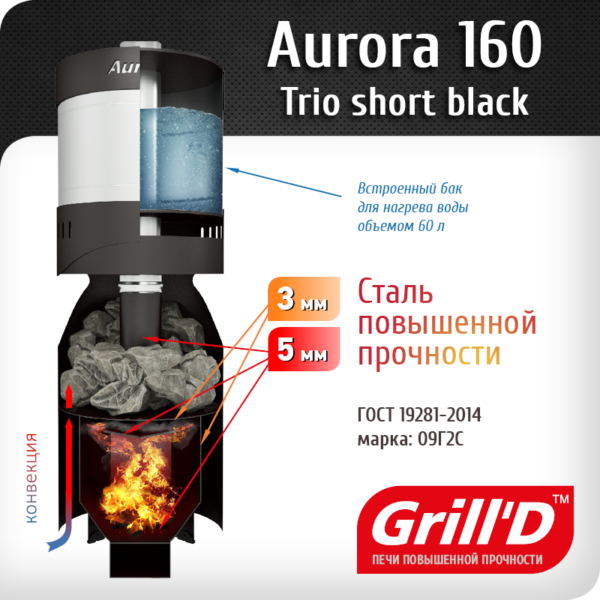 Печь для бани Grill'D Aurora 160 TRIO Short