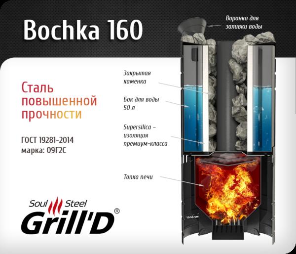 Grill'D Bochka 160 Long