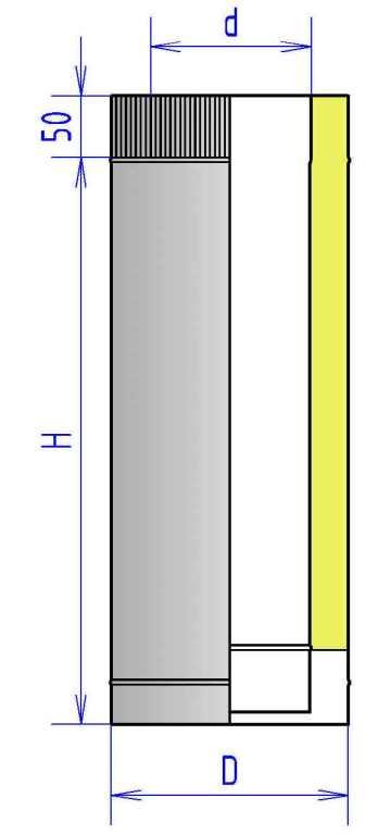 схема сэндвич труба для дымохода